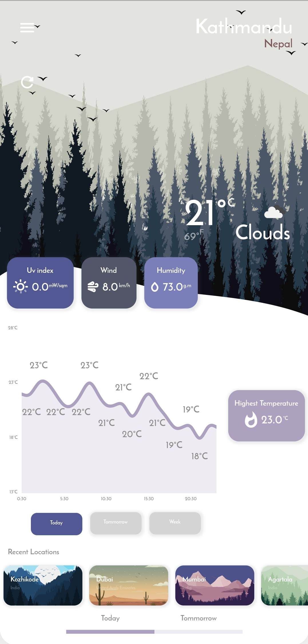 A simple weather forecast app uses Flutter and WeNowAPI