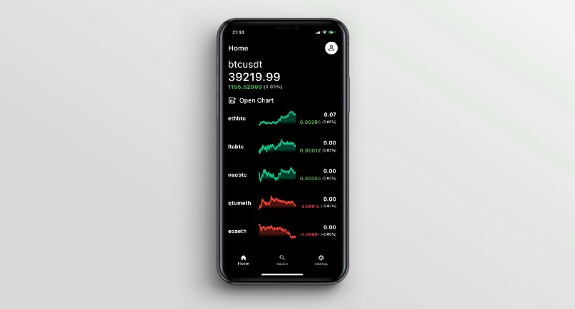 Flutter Cryptocurrency App with Riverpod & Freezed + Dio for API REST