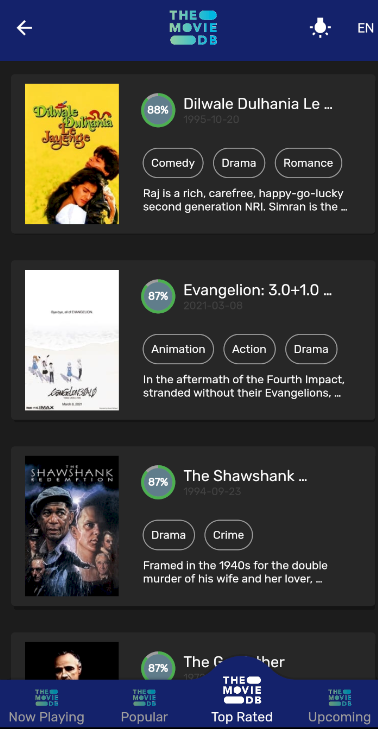 A new Flutter TheMovieDB Application example with GetX State Management